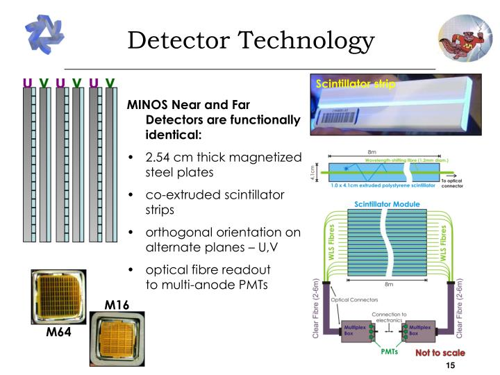 MINOS Near and Far Detectors are functionally identical: