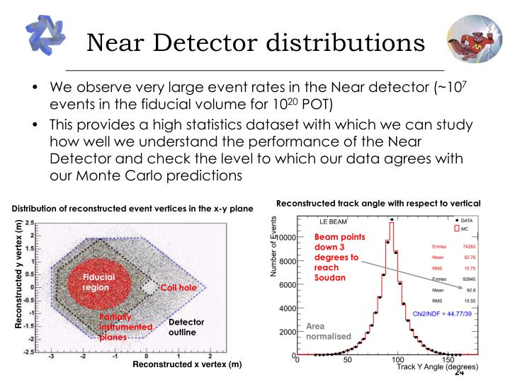 Near Detector distributions