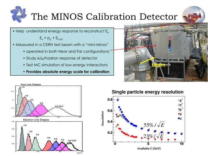 The MINOS Calibration Detector
