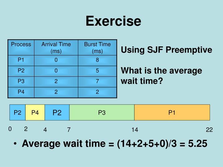 Average wait time = (14+2+5+0)/3 = 5.25