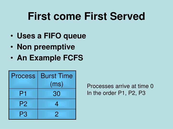 Uses a FIFO queue