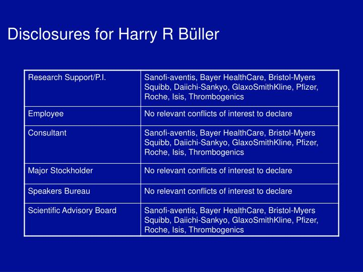 Disclosures for harry r b ller