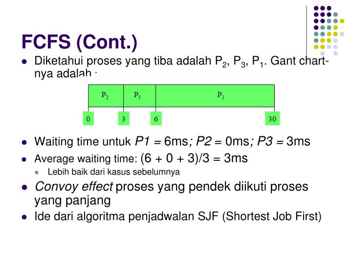 FCFS (Cont.)