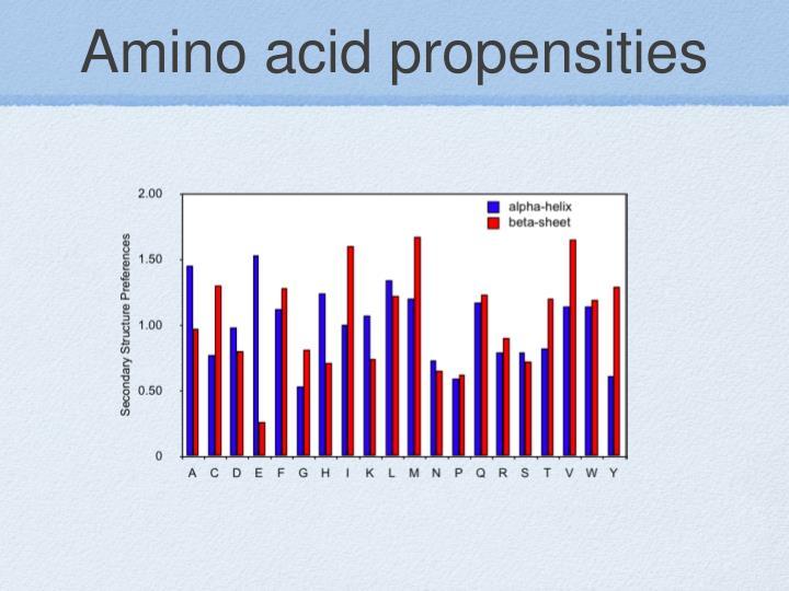 Amino acid propensities