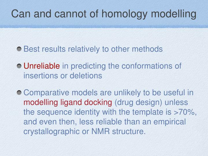 Can and cannot of homology modelling