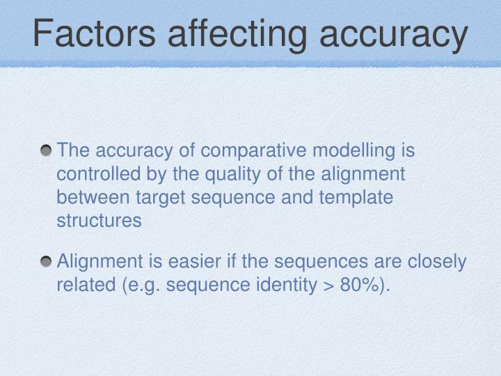 Factors affecting accuracy