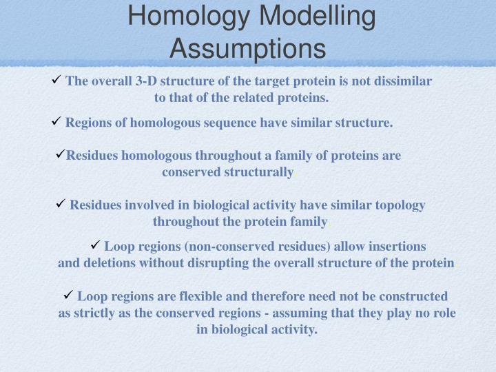 Homology Modelling Assumptions