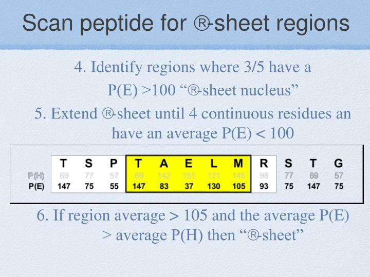Scan peptide for