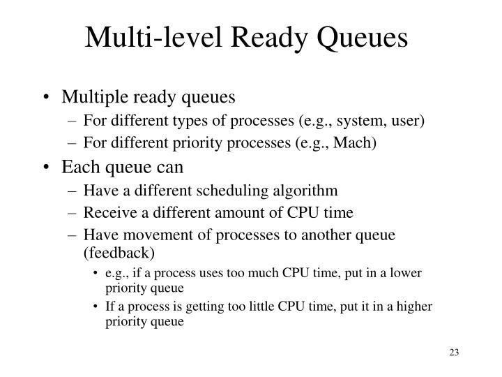Multi-level Ready Queues