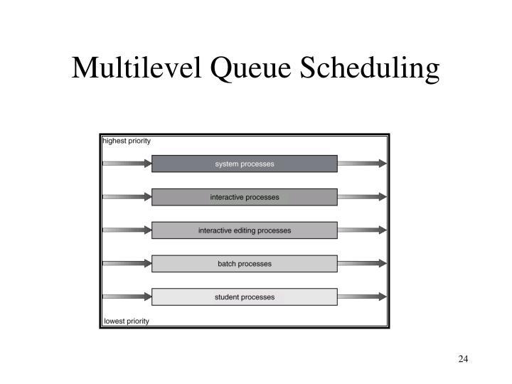 Multilevel Queue Scheduling