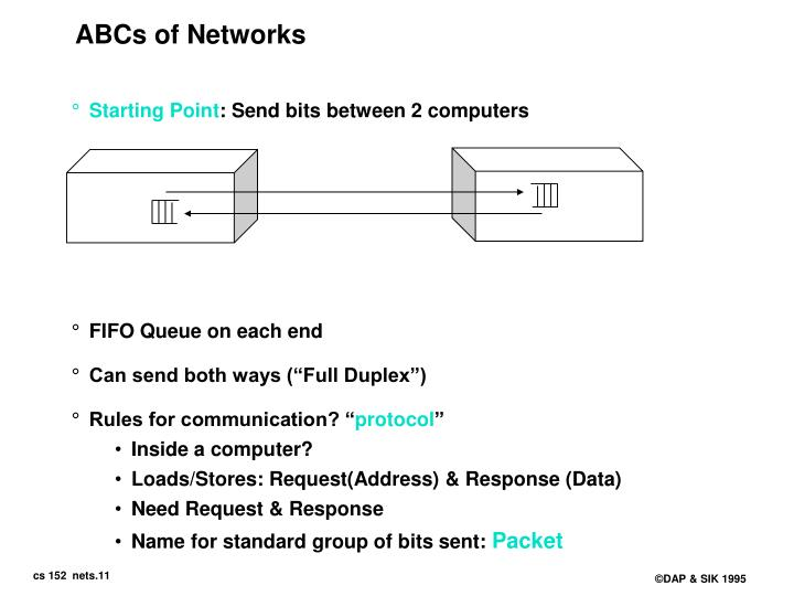 ABCs of Networks