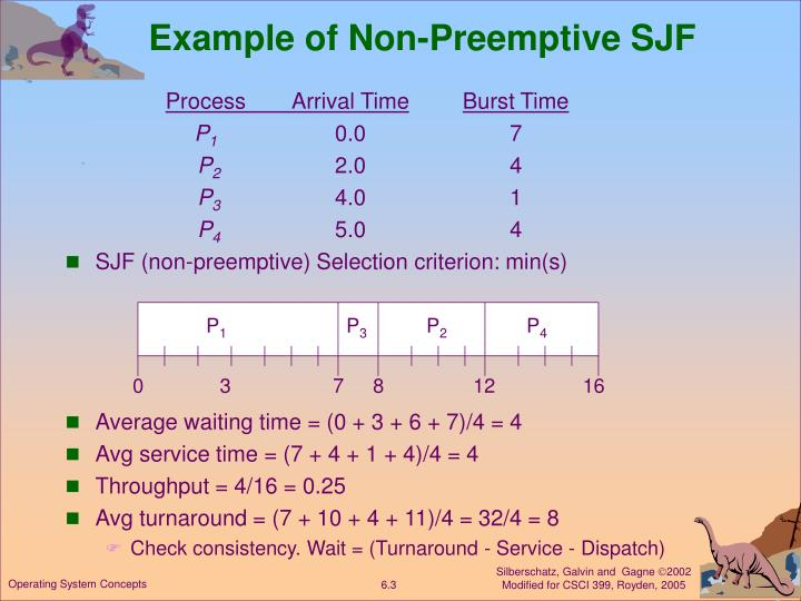 Example of non preemptive sjf