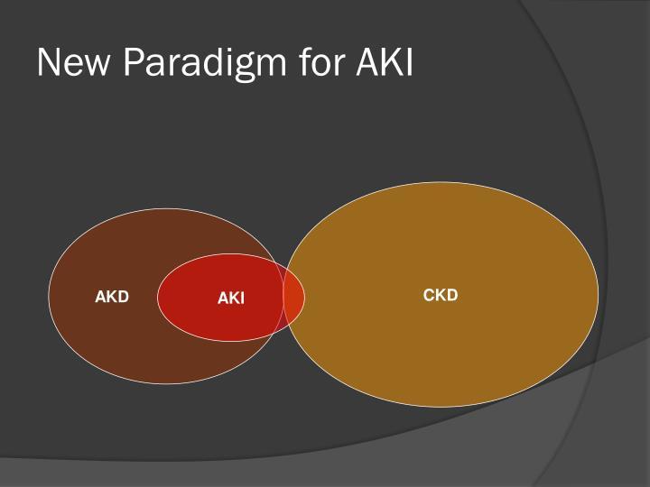 New Paradigm for AKI
