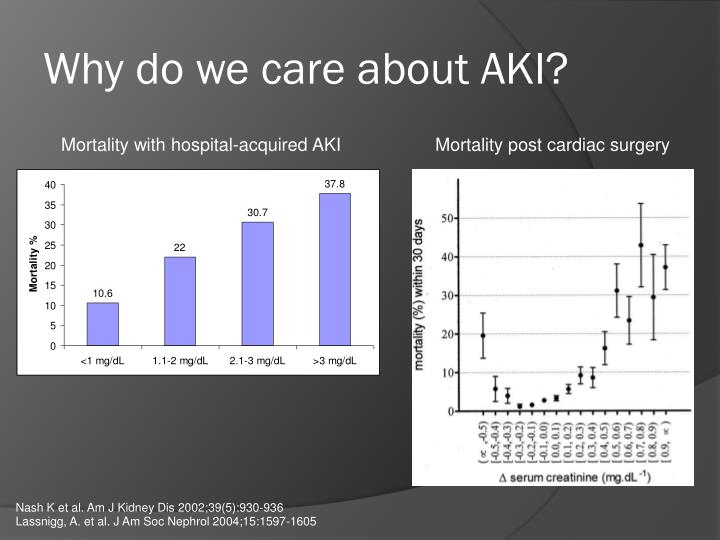 Why do we care about AKI?