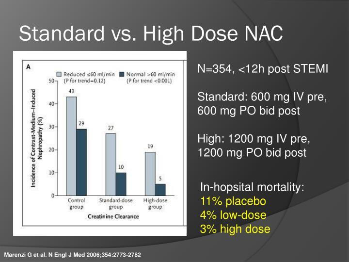 Standard vs. High Dose NAC