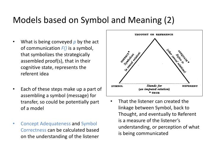 Models based on Symbol and Meaning (2)