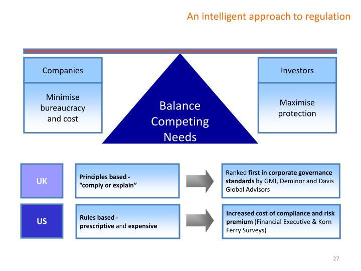 An intelligent approach to regulation
