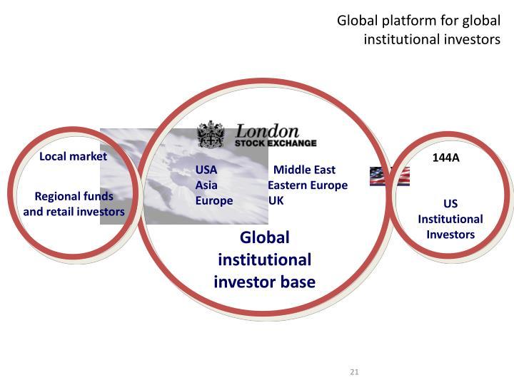 Global platform for global institutional investors