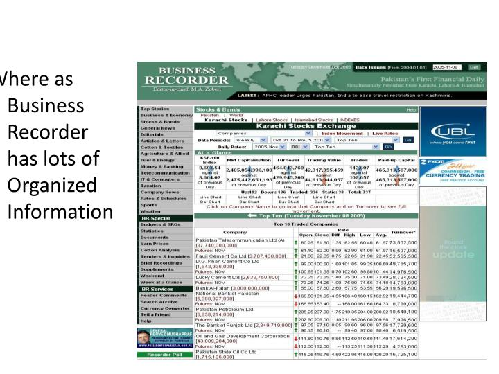 Where as Business Recorder has lots of Organized Information