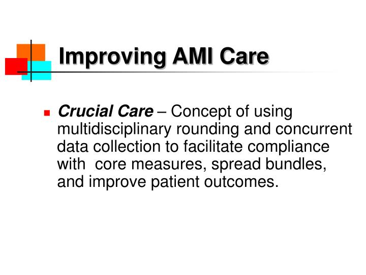Improving AMI Care