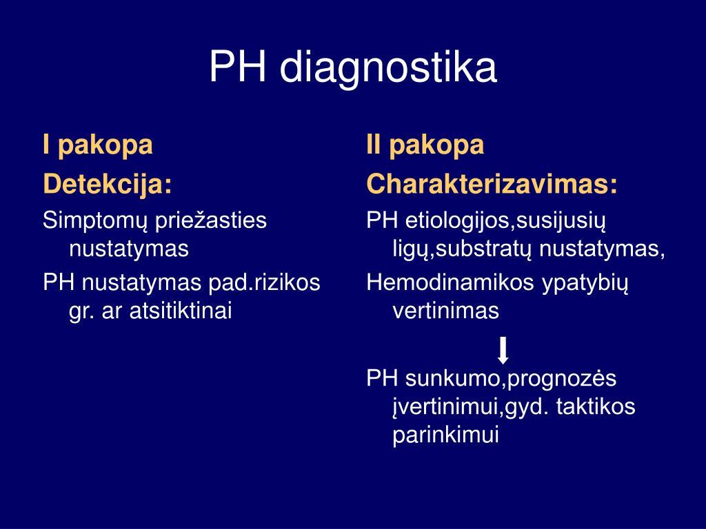 dažnas šlapinimasis ir hipertenzija žemiškoji natalijos hipertenzija