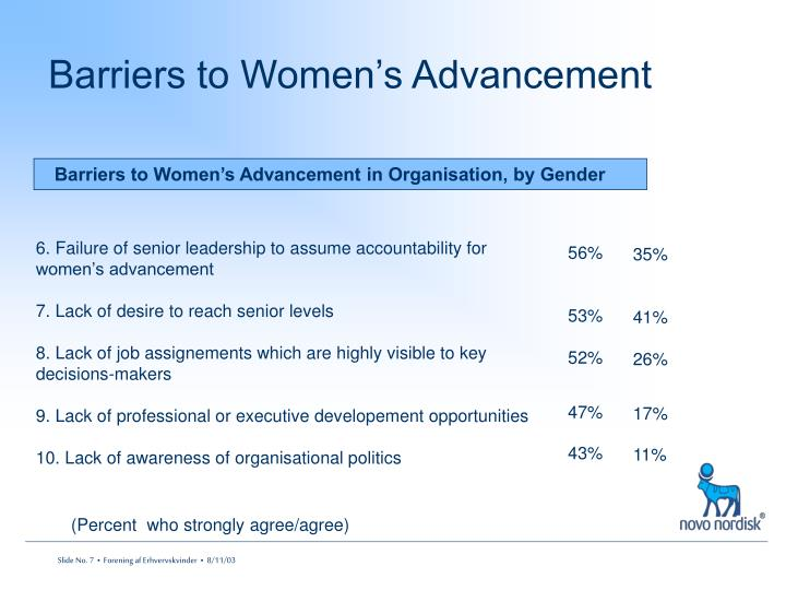 Barriers to Women's Advancement