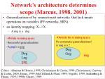 network s architecture determines scope marcus 1998 2001
