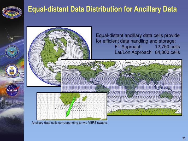 Equal-distant Data Distribution for Ancillary Data