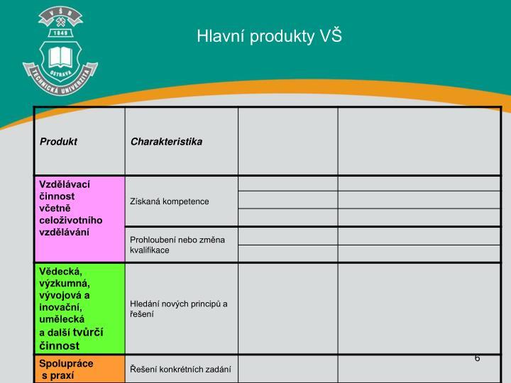 Hlavní produkty VŠ