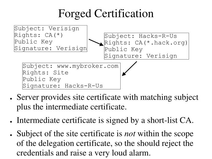 Forged Certification