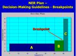 ner plan decision making guidelines breakpoints
