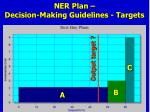 ner plan decision making guidelines targets