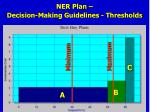 ner plan decision making guidelines thresholds