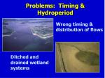 problems timing hydroperiod