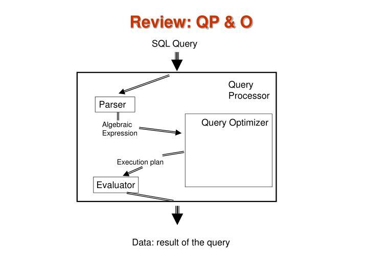 Review qp o
