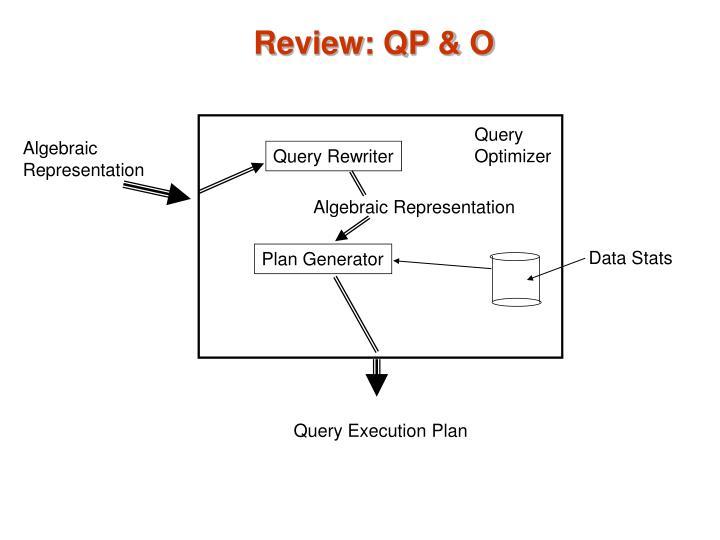 Review: QP & O