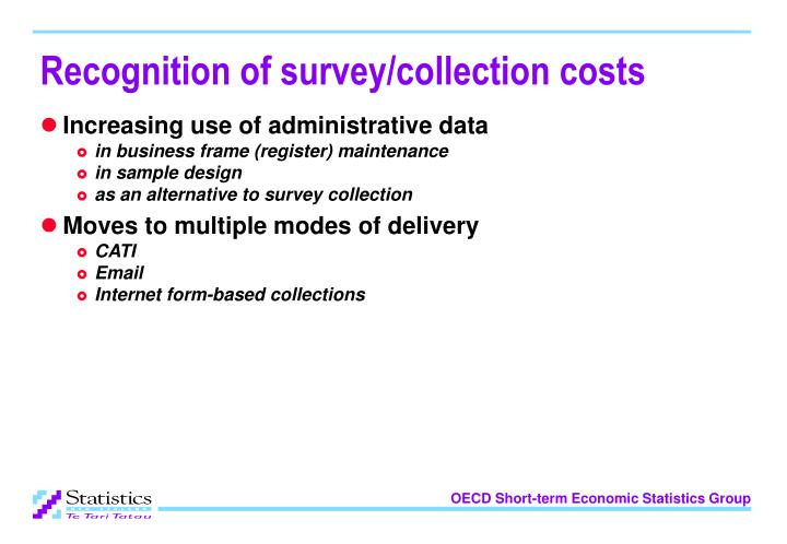 Recognition of survey/collection costs