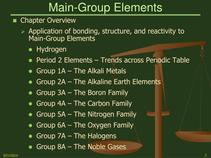 Ppt George Mason University General Chemistry 212 Chapter 14 Main