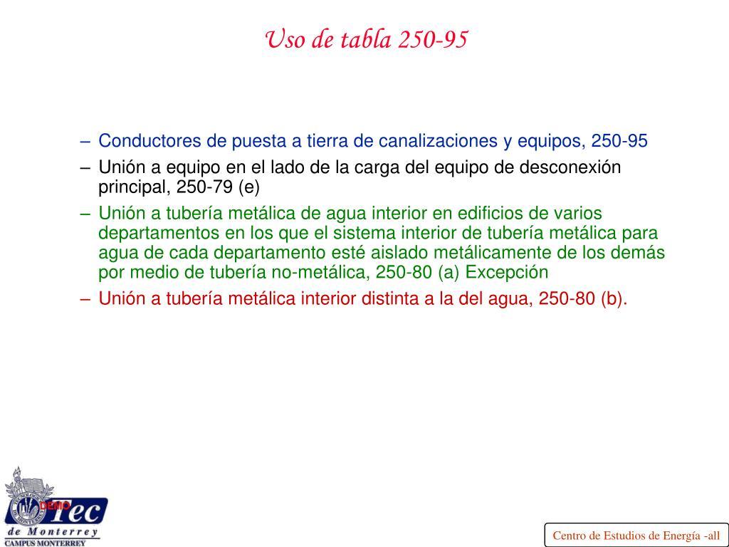 Tabla 25095