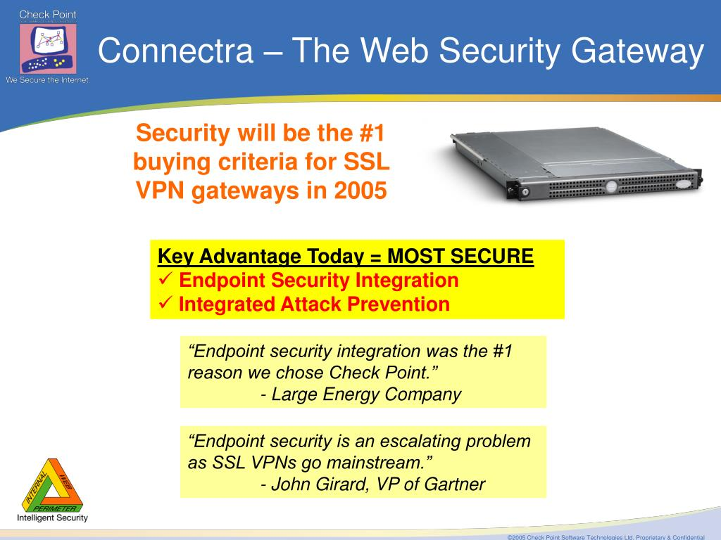 PPT - Check Point Software SSL VPN Solutions Technical Overview