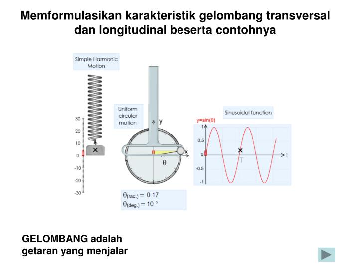 Ppt Gelombang Dan Optika Powerpoint Presentation Id 3375020