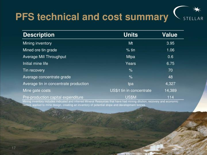 PFS technical and cost summary