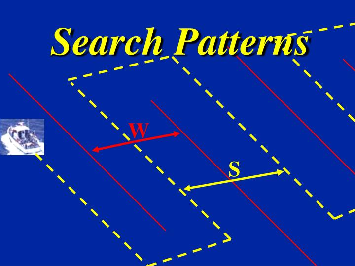 search patterns n.