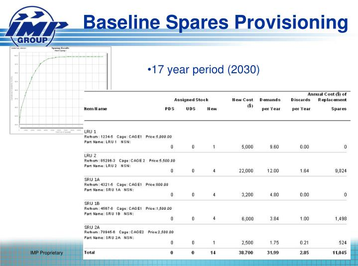 Baseline Spares Provisioning