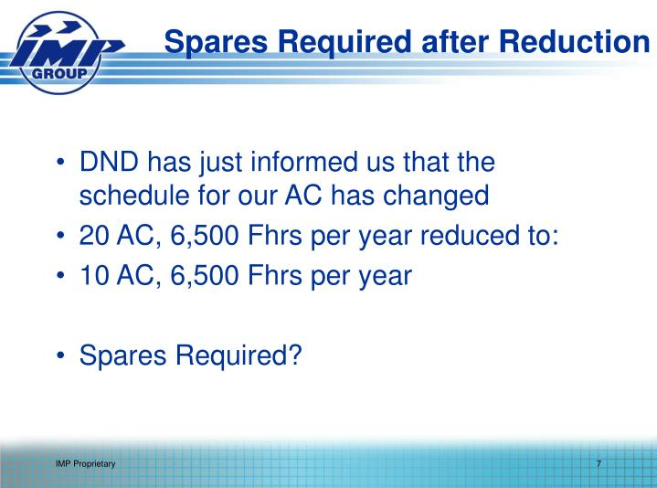 Spares Required after Reduction