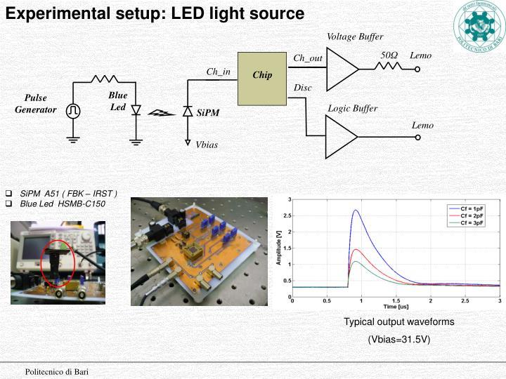 Experimental setup: LED light source