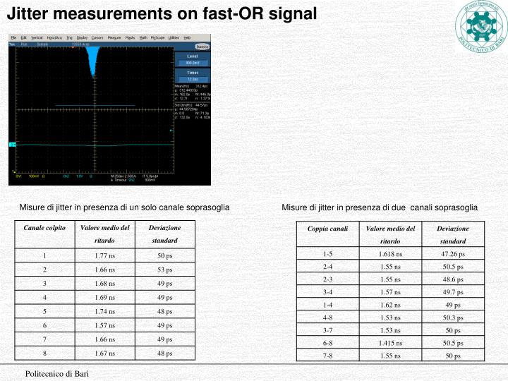 Jitter measurements on fast-OR signal