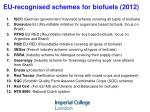 eu recognised schemes for biofuels 2012