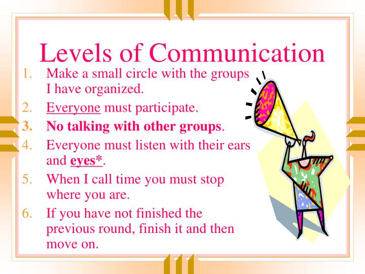 Levels of communication