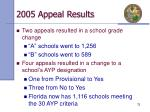 2005 appeal results1
